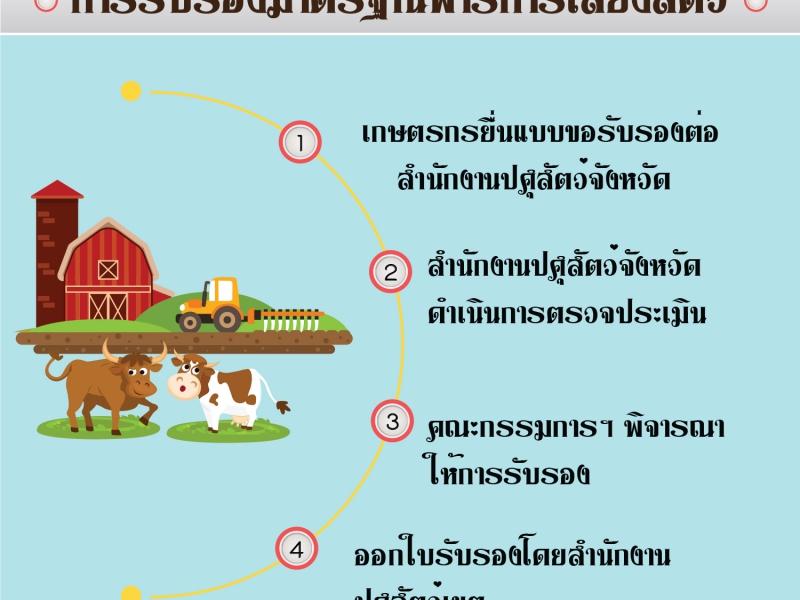 การรับรองมาตรฐานฟาร์มการเลี้ยงสัตว์